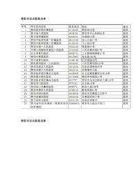 贵州省内异地就医定点机构名单
