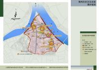 赣州历史城区保护框架图