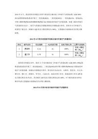 贵州2014年8月11个设市城市环境空气质量三项指标综合指数统计表