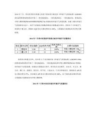 贵州2014年7月11个设市城市环境空气质量三项指标综合指数统计表