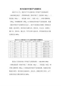 贵州2015年11月11个设市城市环境空气质量三项指标综合指数统计表