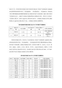 贵州2014年5月11个设市城市环境空气质量三项指标综合指数统计表