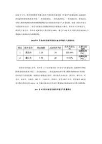 贵州2014年9月11个设市城市环境空气质量三项指标综合指数统计表