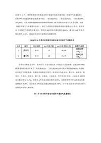 贵州2014年10月11个设市城市环境空气质量三项指标综合指数统计表