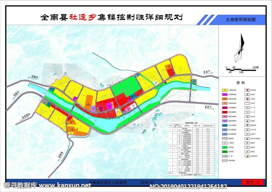 全南县社迳乡集镇控制性详细规划12 土地使用规划图
